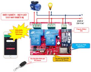 Module điều khiển WIFI +RF Remote Tắt/ Mở 2 thiết bị – 30A